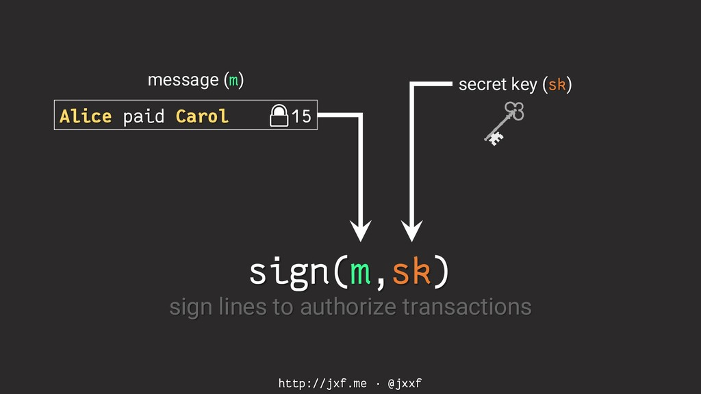 http://jxf.me · @jxxf sign(m,sk) sign lines to ...
