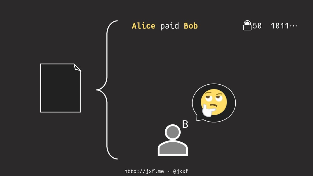 http://jxf.me · @jxxf Alice paid Bob 50 1011⋯ B