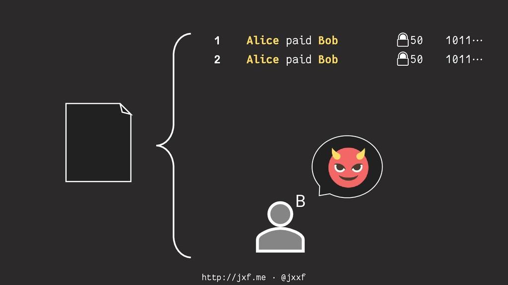 http://jxf.me · @jxxf 1 Alice paid Bob 50 1011⋯...