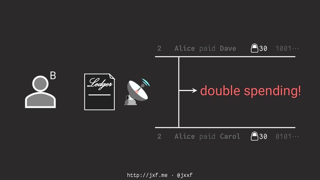 http://jxf.me · @jxxf 2 Alice paid Dave 30 1001...