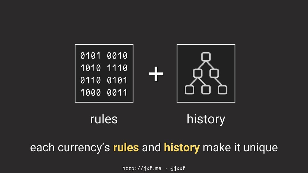 http://jxf.me · @jxxf each currency's rules and...