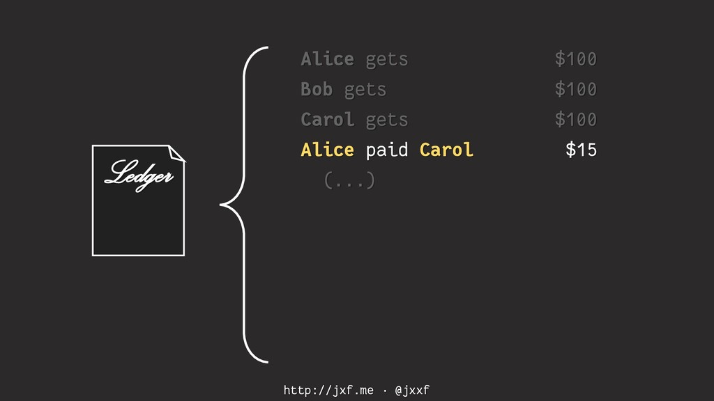 http://jxf.me · @jxxf Alice gets $100 Bob gets ...