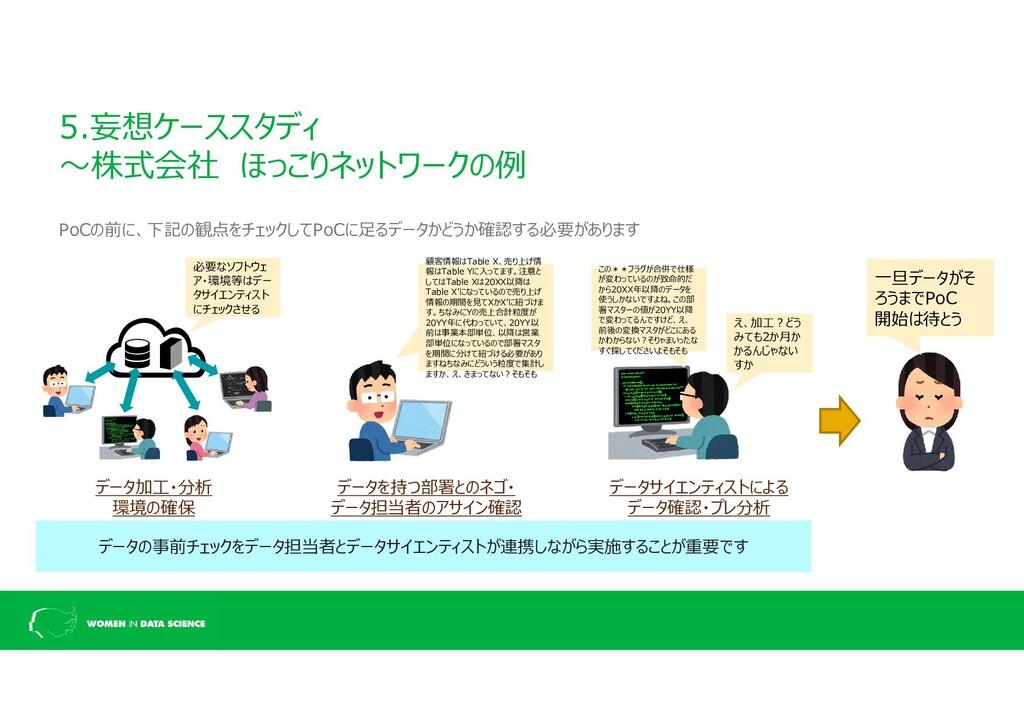 5.妄想ケーススタディ ~株式会社 ほっこりネットワークの例 PoCの前に、下記の観点をチェッ...