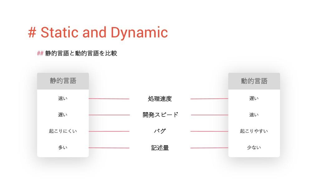 # Static and Dynamic ## 静的⾔語と動的⾔語を⽐較 処理速度 開発スピー...