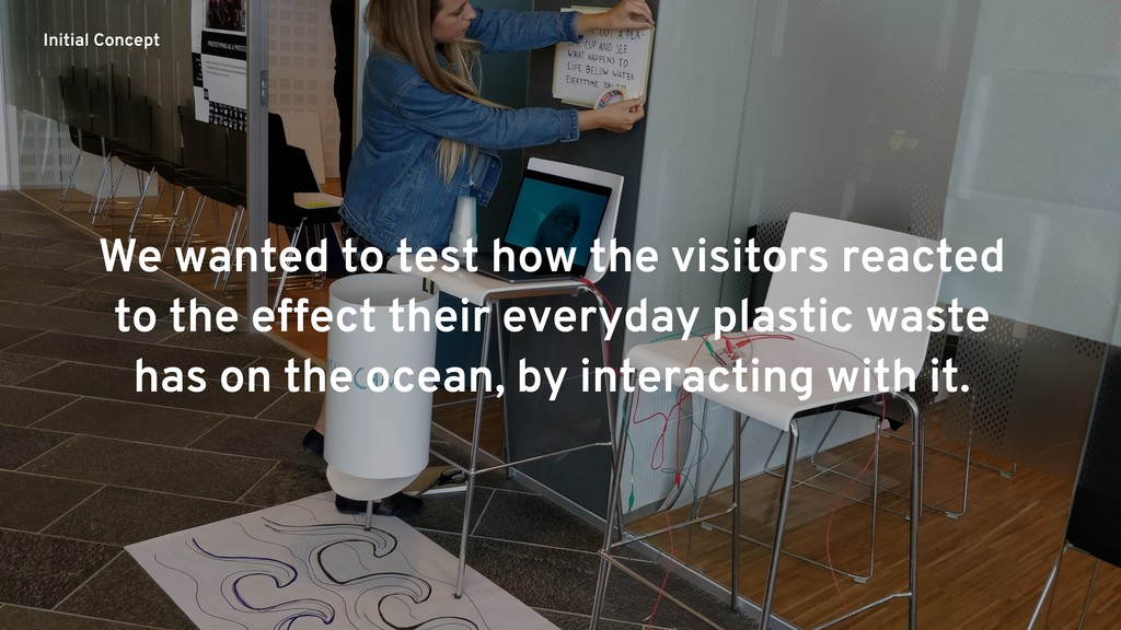 We wanted to test how the visitors reacted to t...