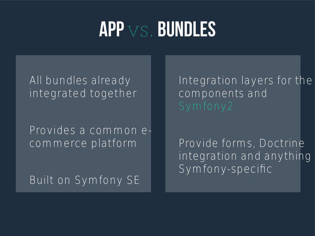App vs. Bundles All bundles already integrated ...