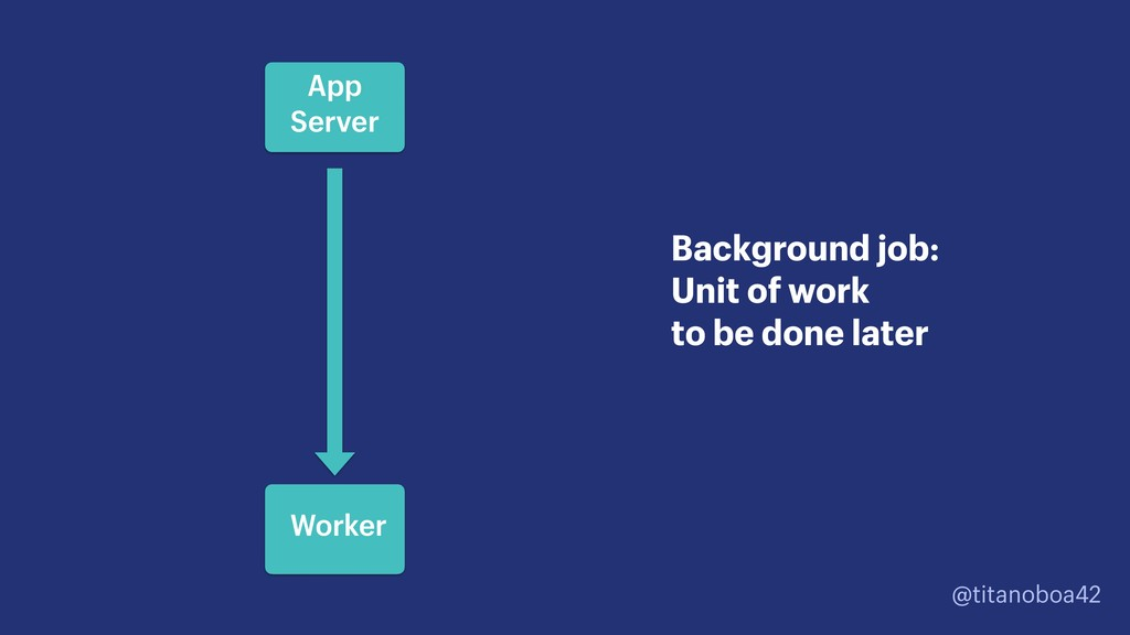 @titanoboa42 Background job: Unit of work  to...