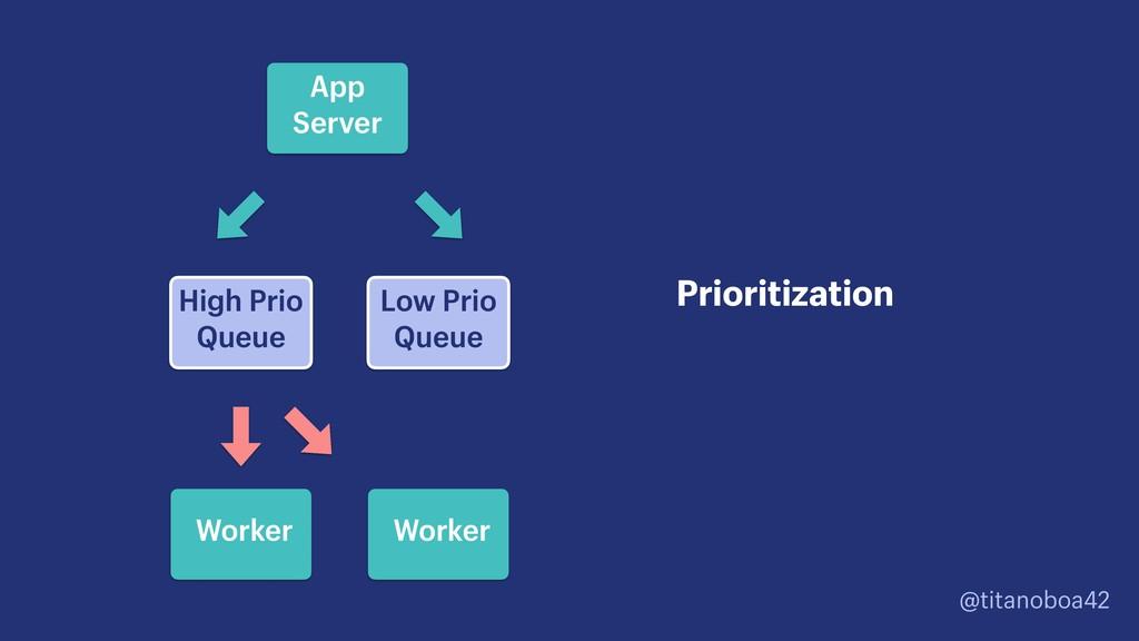 @titanoboa42 Prioritization App Server Worker W...