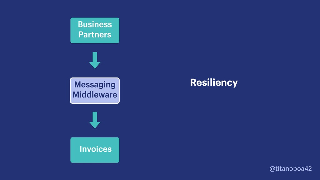 @titanoboa42 Messaging