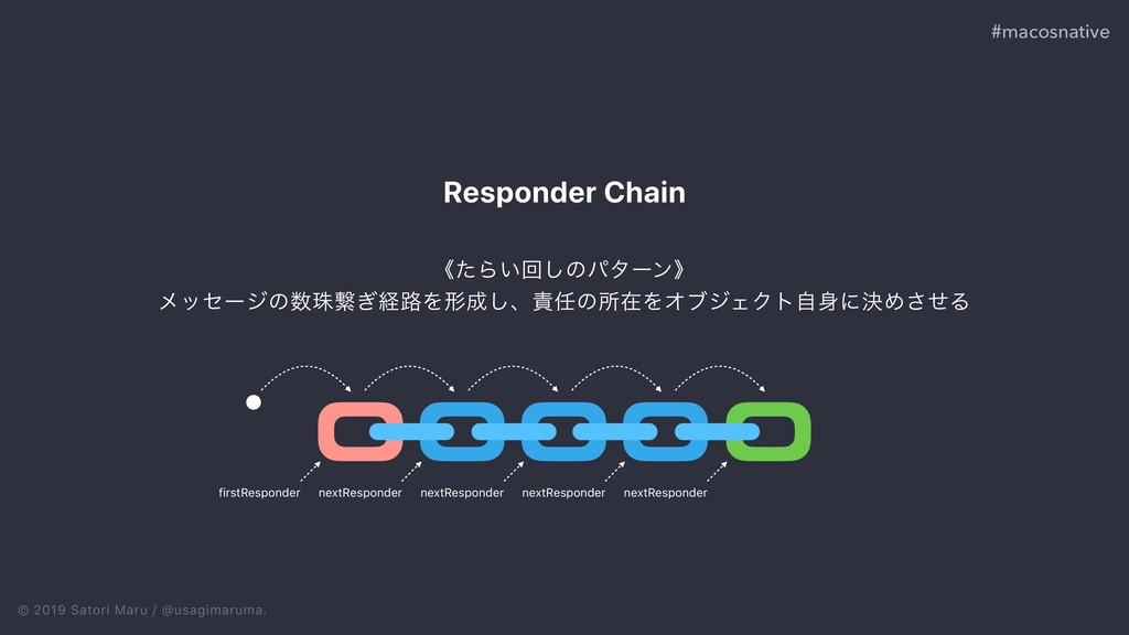 © 2019 Satori Maru / @usagimaruma. Responder Ch...