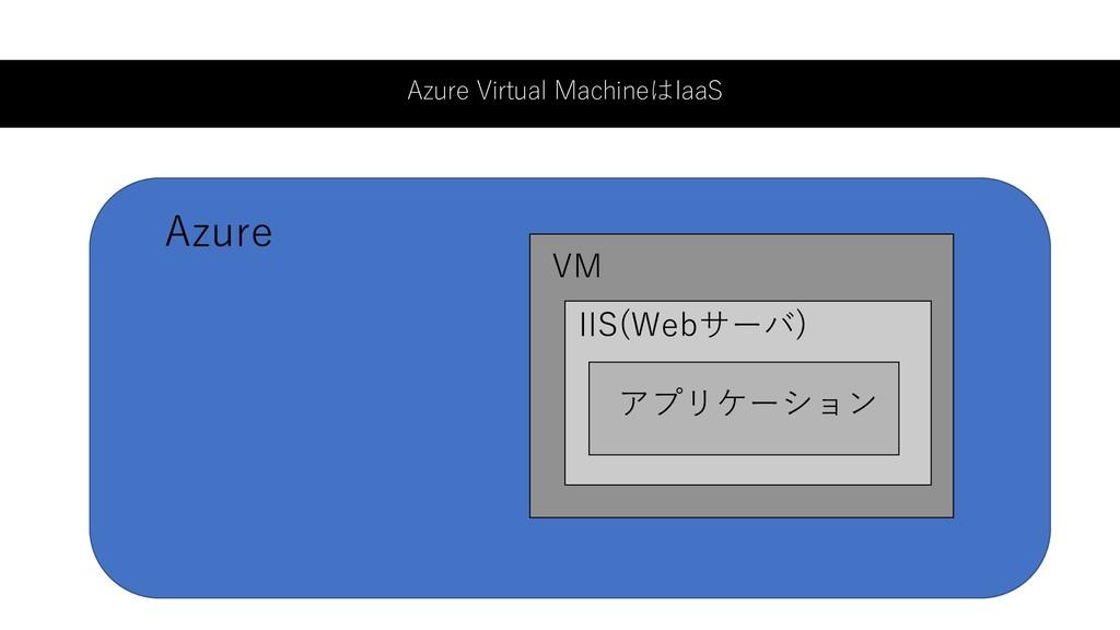 Azure Virtual MachineはIaaS Azure VM IIS(Webサーバ)...