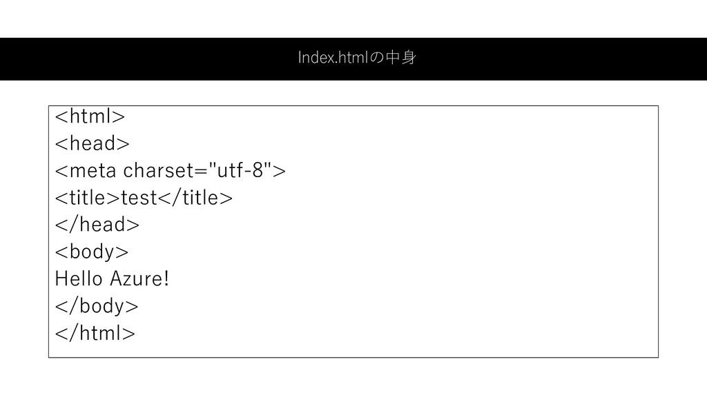 """Index.htmlの中身 <html> <head> <meta charset=""""utf-..."""