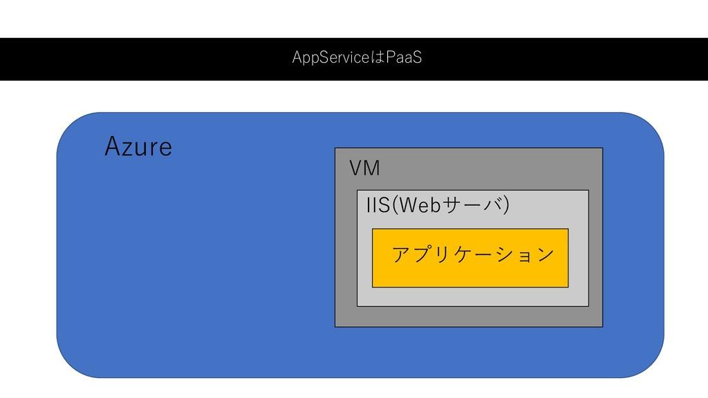 AppServiceはPaaS Azure VM IIS(Webサーバ) アプリケーション