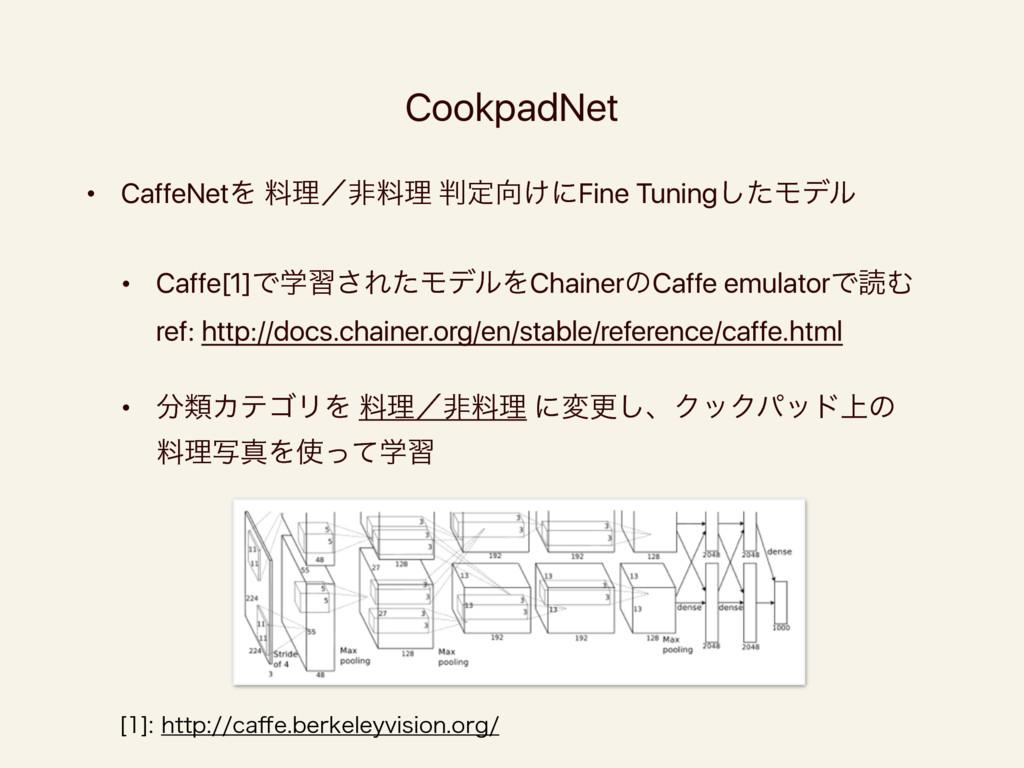 • CaffeNetΛ ྉཧʗඇྉཧ ఆ͚ʹFine Tuningͨ͠Ϟσϧ • Caff...