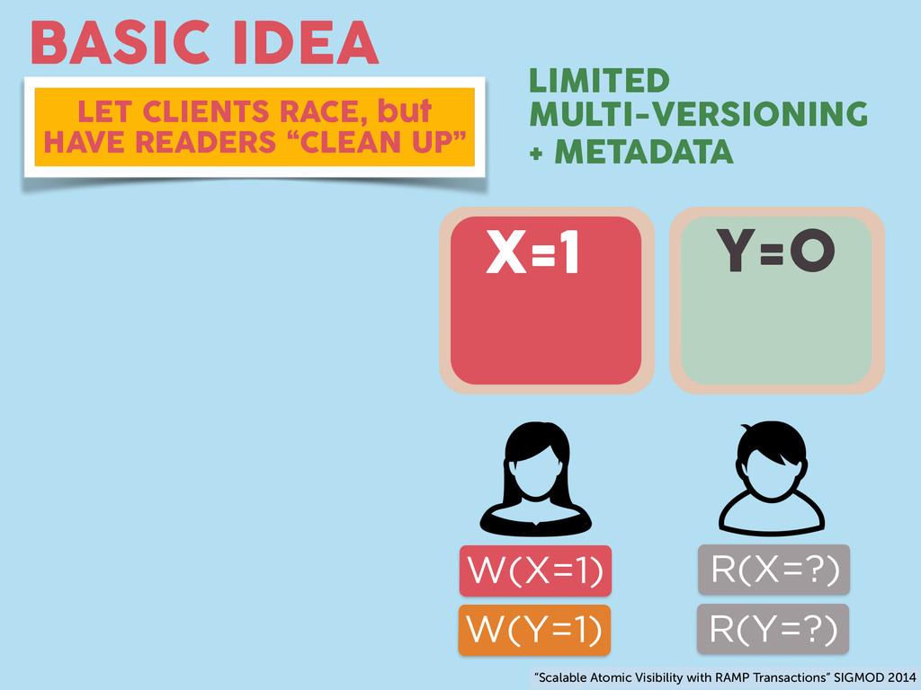 BASIC IDEA W(X=1) W(Y=1) Y=0 R(X=?) R(Y=?) LET ...