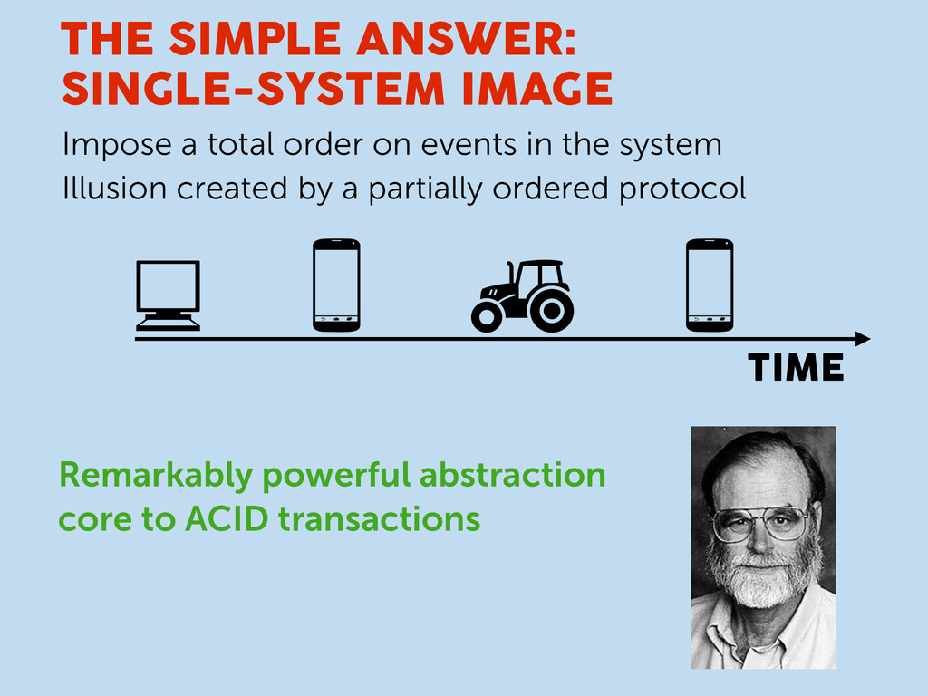 THE SIMPLE ANSWER: SINGLE-SYSTEM IMAGE TIME Imp...