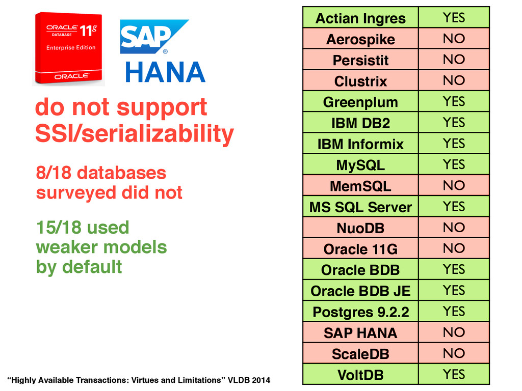 do not support! SSI/serializability HANA Actian...