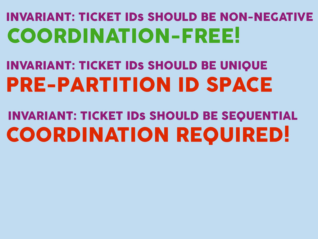 INVARIANT: TICKET IDs SHOULD BE NON-NEGATIVE CO...
