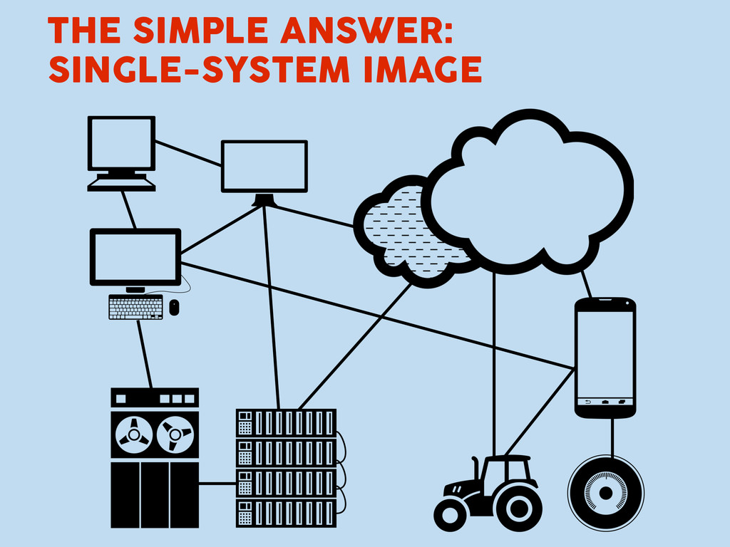 THE SIMPLE ANSWER: SINGLE-SYSTEM IMAGE