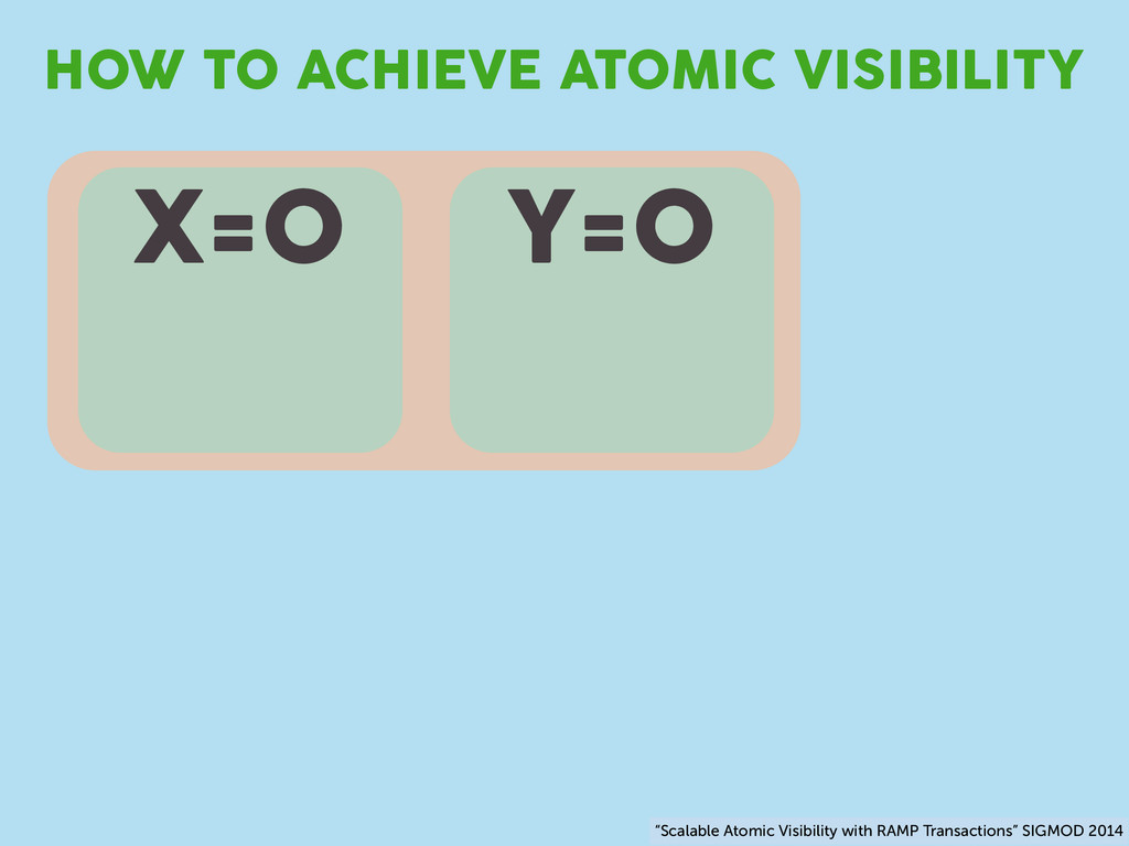 "X=0 Y=0 HOW TO ACHIEVE ATOMIC VISIBILITY ""Scala..."