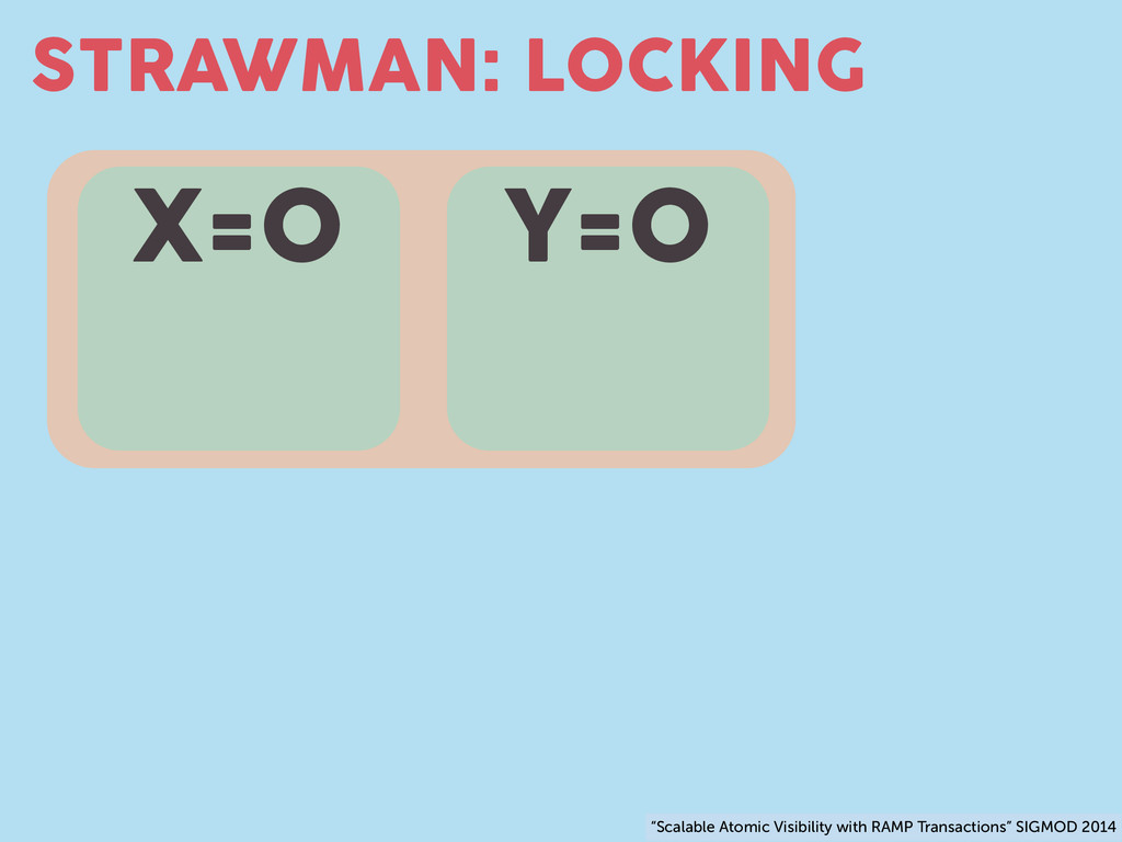"STRAWMAN: LOCKING X=0 Y=0 ""Scalable Atomic Visi..."