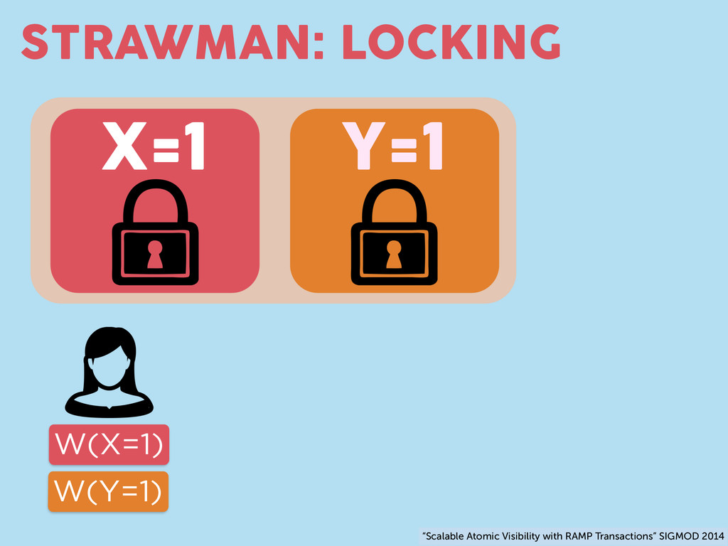 "STRAWMAN: LOCKING X=1 Y=1 W(X=1) W(Y=1) ""Scalab..."