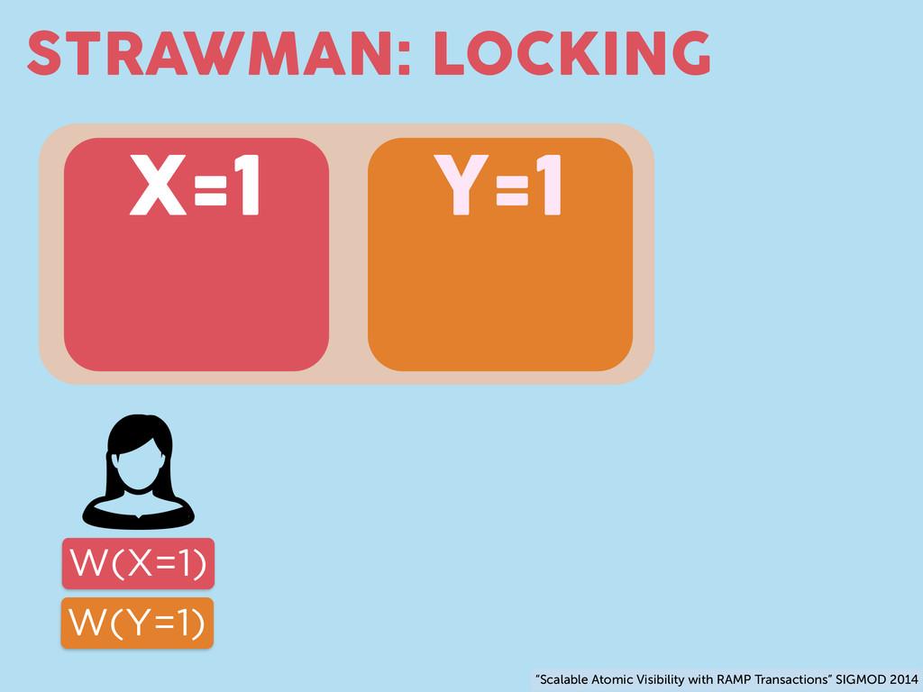 """STRAWMAN: LOCKING X=1 Y=1 W(X=1) W(Y=1) """"Scalab..."""