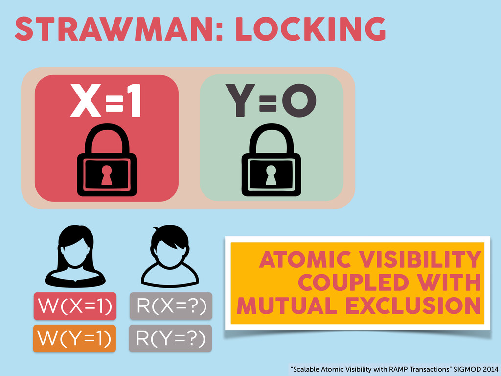 Y=0 STRAWMAN: LOCKING X=1 W(X=1) W(Y=1) R(X=?) ...