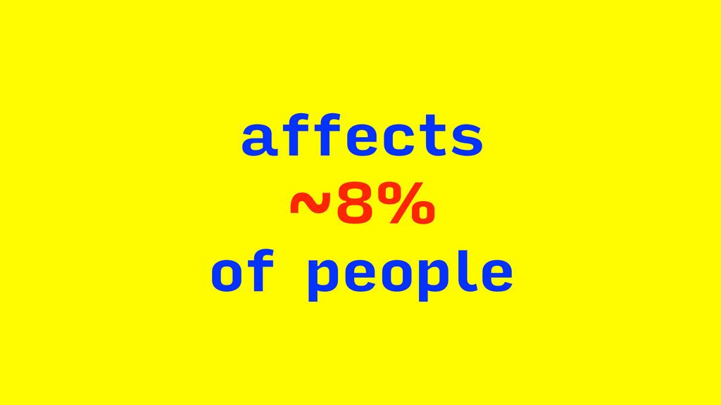 affects ~8% of people