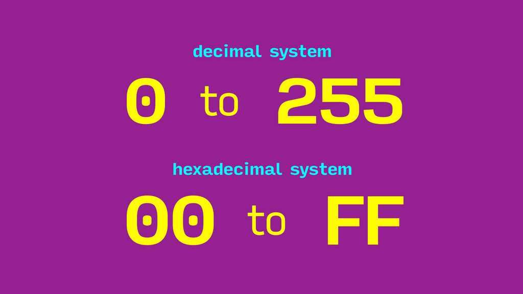 00 FF hexadecimal system to 0 255 decimal syste...