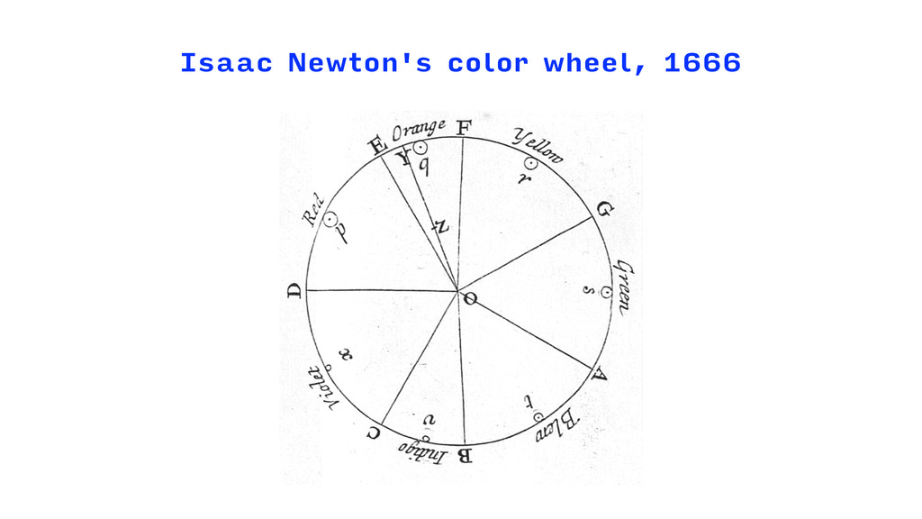 Isaac Newton's color wheel, 1666