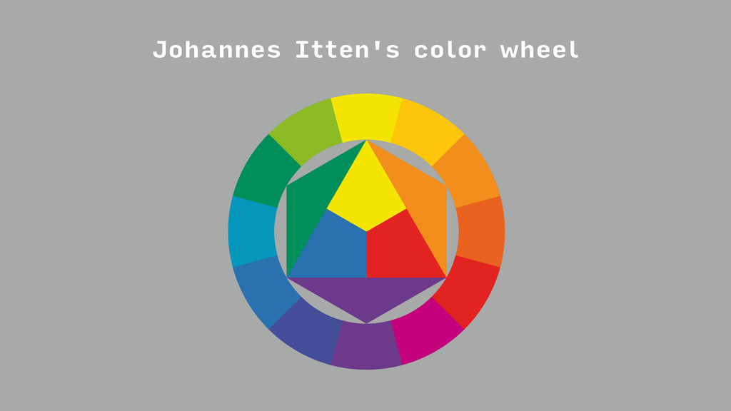 Johannes Itten's color wheel