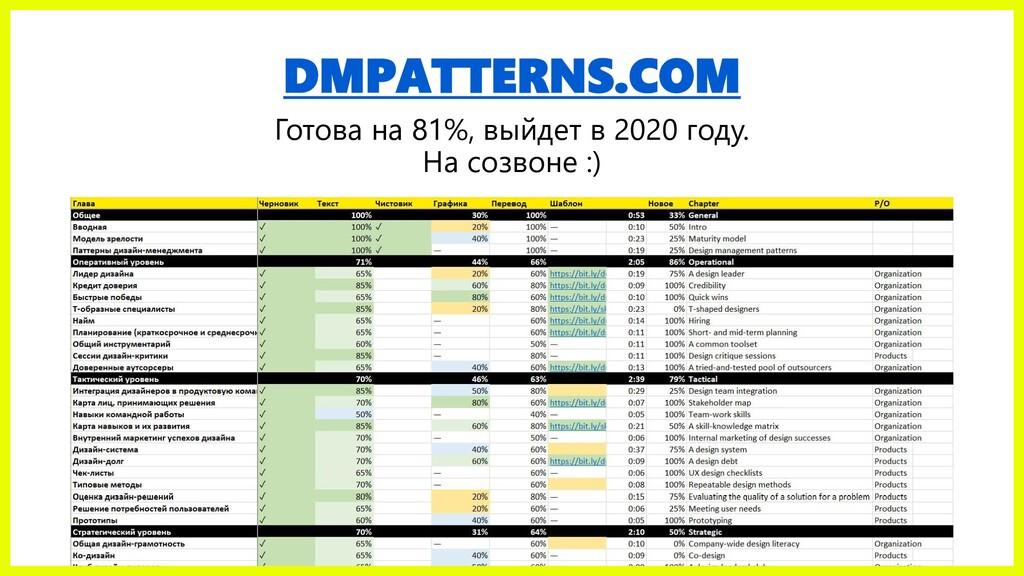 DMPATTERNS.COM Готова на 81%, выйдет в 2020 год...