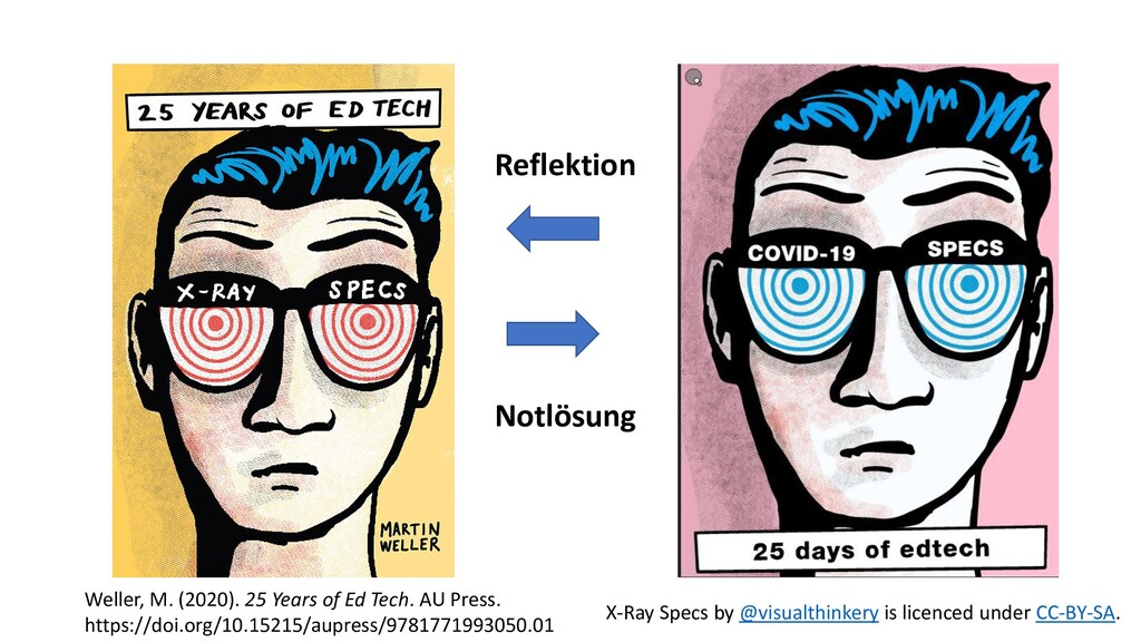 Reflektion Notlösung X-Ray Specs by @visualthin...