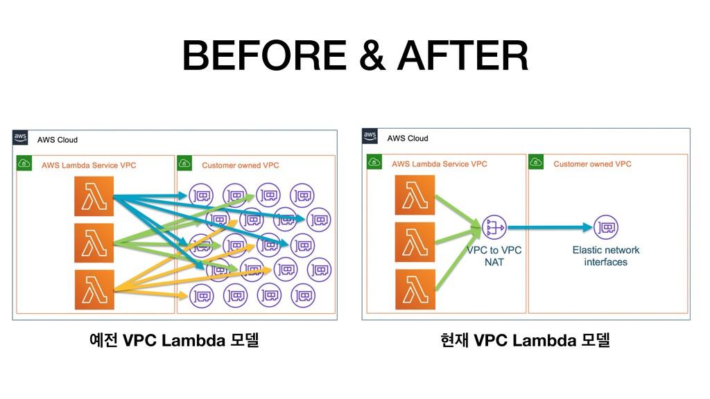 Lambda BEFORE & AFTER  VPC Lambda ݽ؛ അ VPC L...