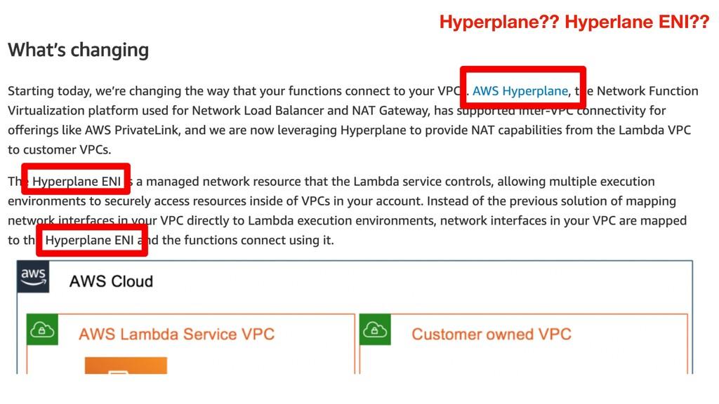 Lambda Hyperplane Hyperplane?? Hyperlane ENI??