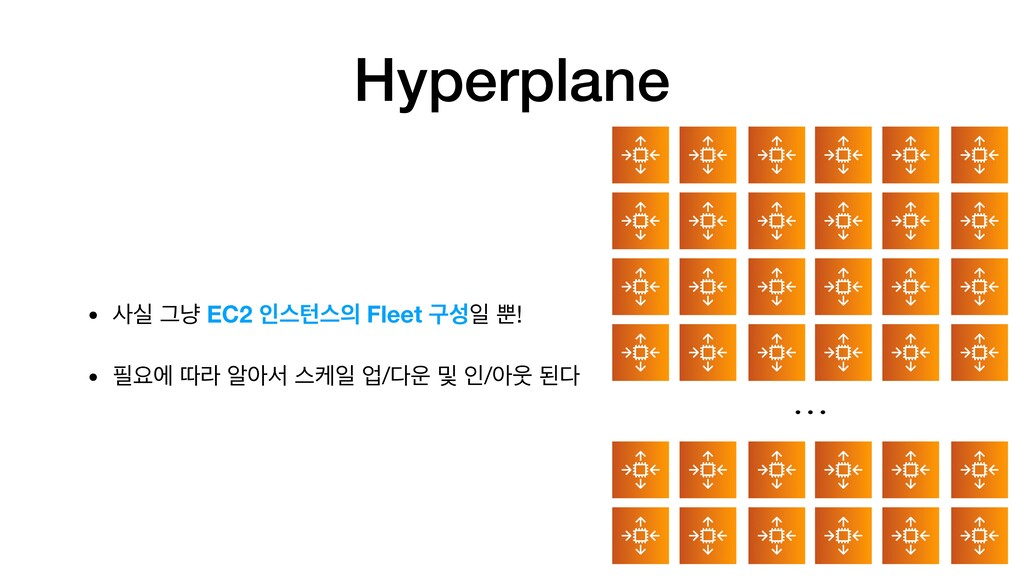 Lambda Hyperplane • प Ӓր EC2 ੋझఢझ Fleet ҳࢿੌ ...