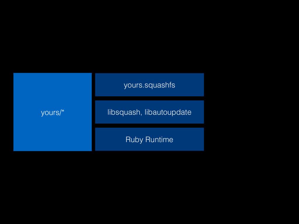 yours/* yours.squashfs libsquash, libautoupdate...