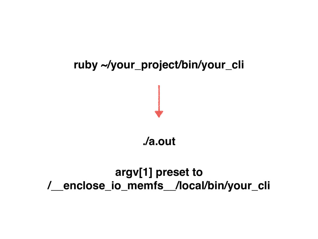 ruby ~/your_project/bin/your_cli argv[1] preset...