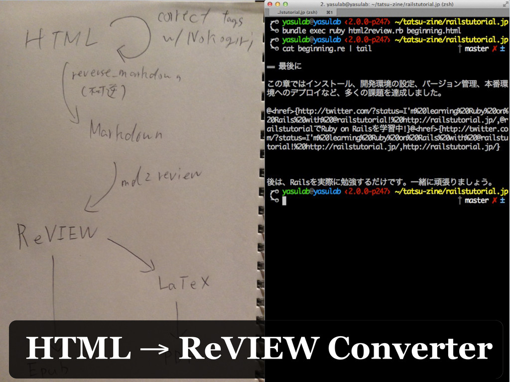 HTML → ReVIEW Converter