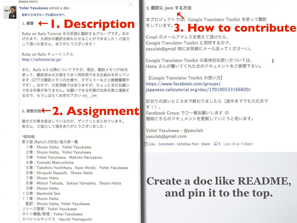 ←1. Description ←2. Assignment 3. How to contri...