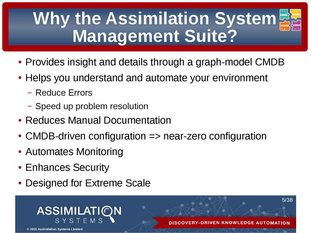 © 2015 Assimilation Systems Limited 5/38 Why Wh...