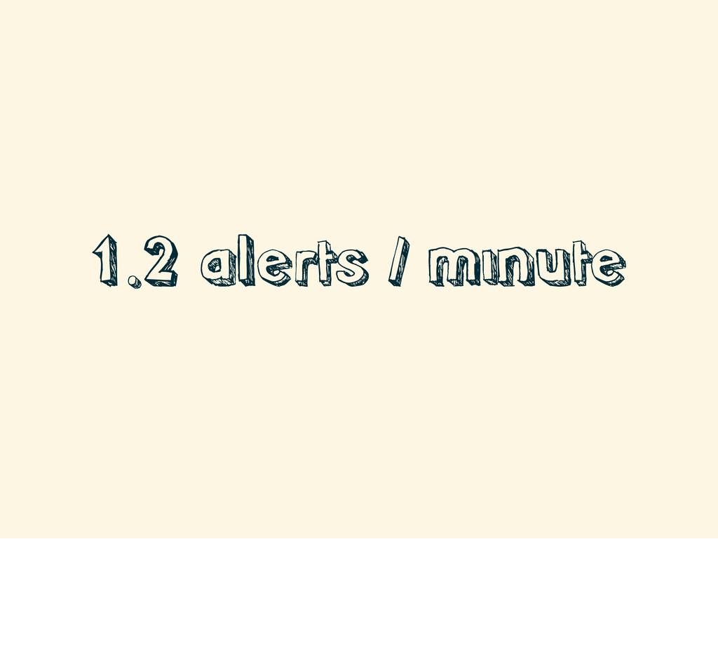 1.2 alerts / minute