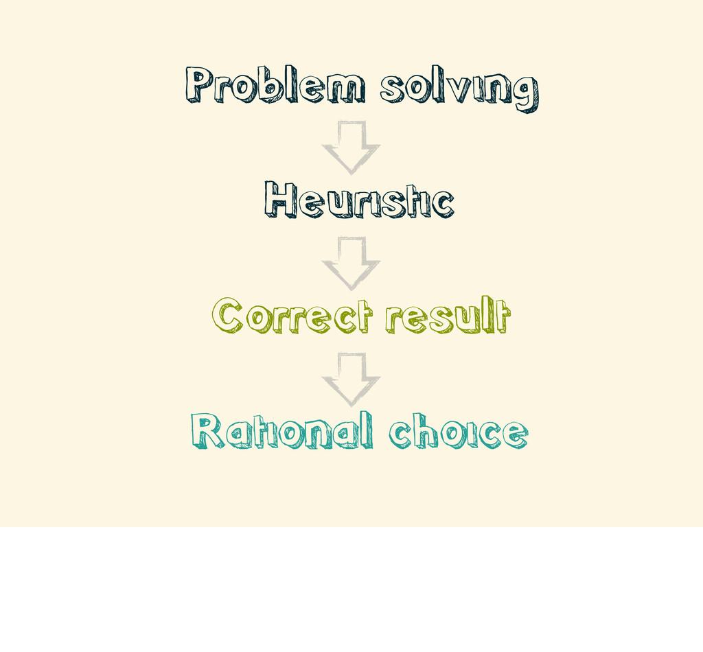 • Problem solving • Heuristic • Correct result ...
