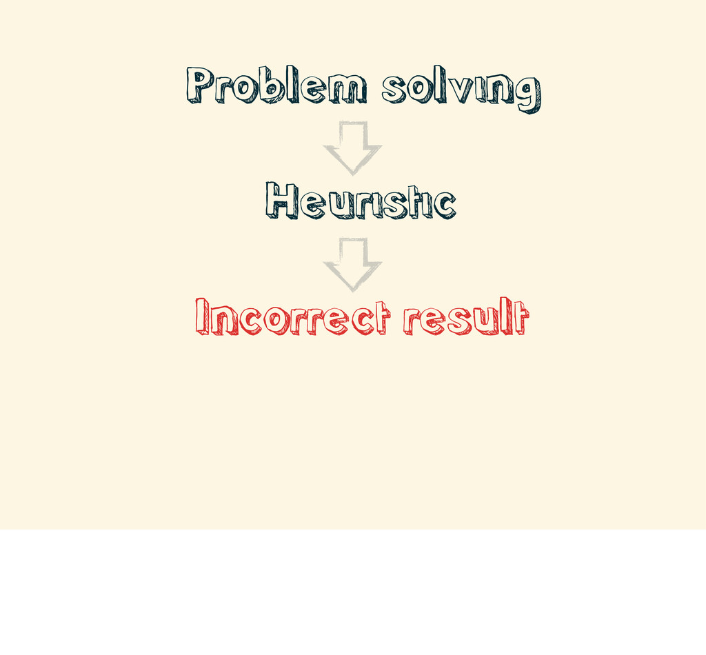• Problem solving • Heuristic • Incorrect result