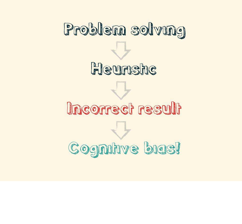 • Problem solving • Heuristic • Incorrect resul...