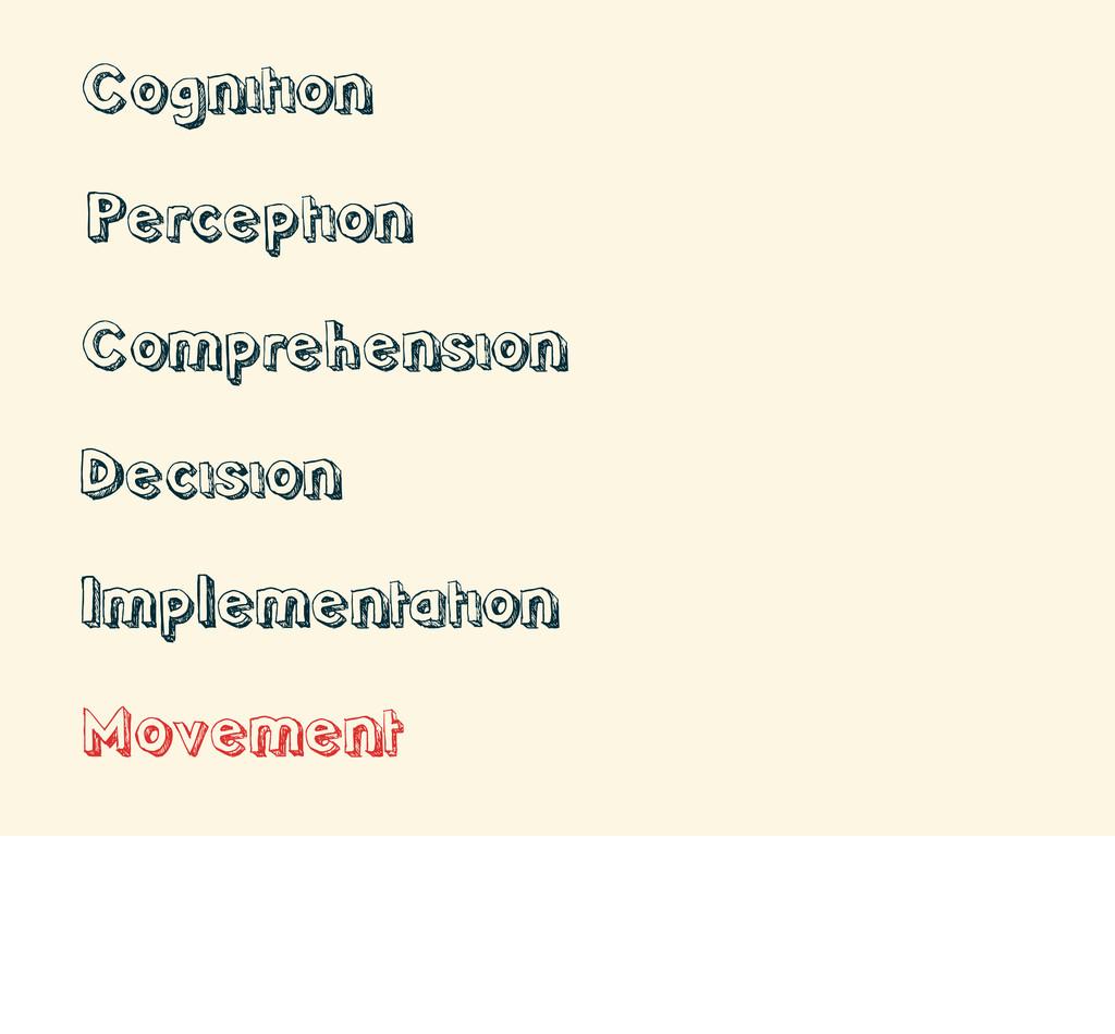 • Cognition • Perception • Comprehension • Deci...