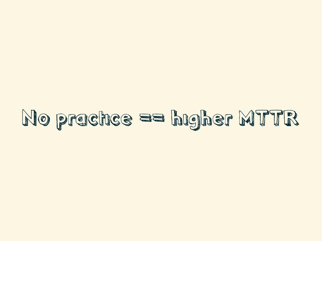 No practice == higher MTTR