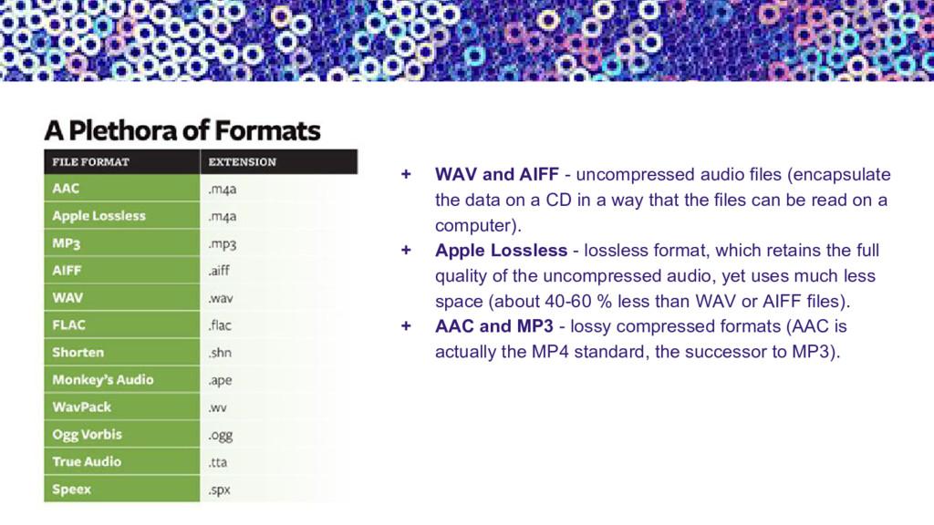 + WAV and AIFF - uncompressed audio files (enca...