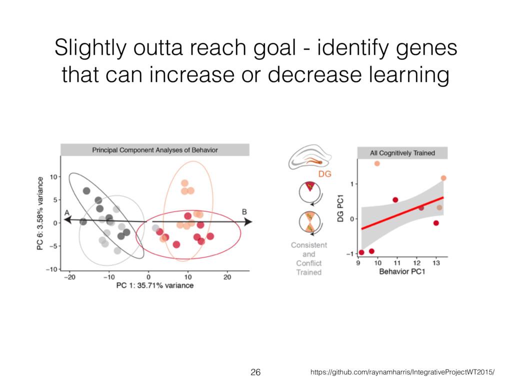 Slightly outta reach goal - identify genes that...